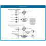 Kit -Limpiafondo cepillo + limpiafondo c/ruedas +Manguera 15m + Acople + Abrazadera