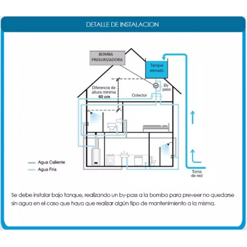 Kit Luces P/ Pileta, 3 Power Led 9w Rgb + fuente + controladora Rgb